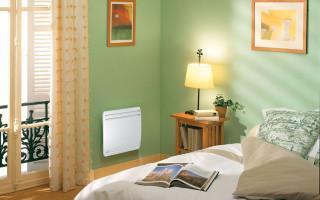 Настенные энергосберегающие обогреватели для дома. Как правильно выбрать