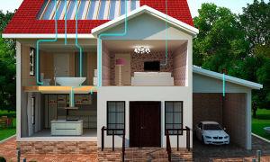 Вентиляция в каркасном доме своими руками, схемы, рекомендации