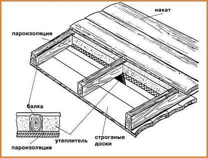 Shema-gidroizoljacii-potolka-bani1