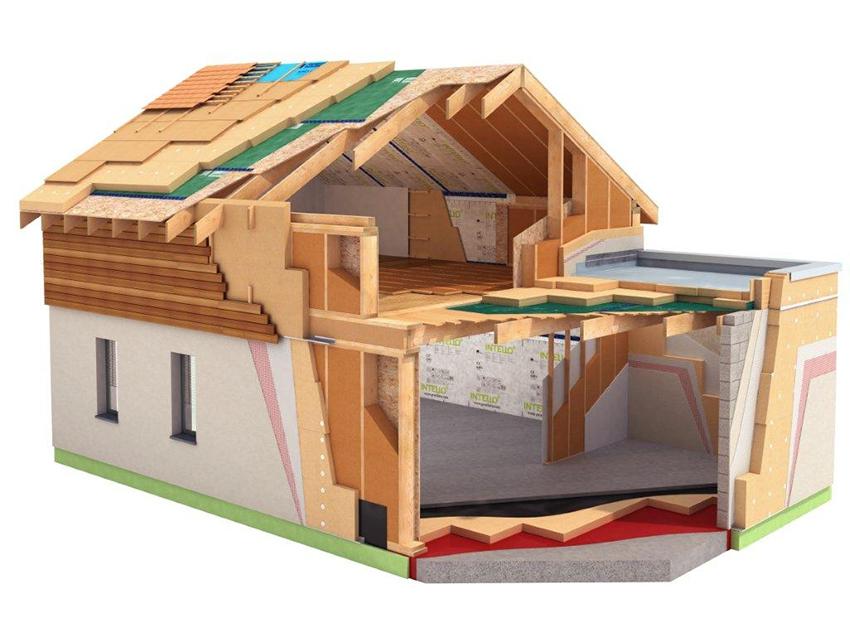 Утепление каркасного дома минеральной ватой