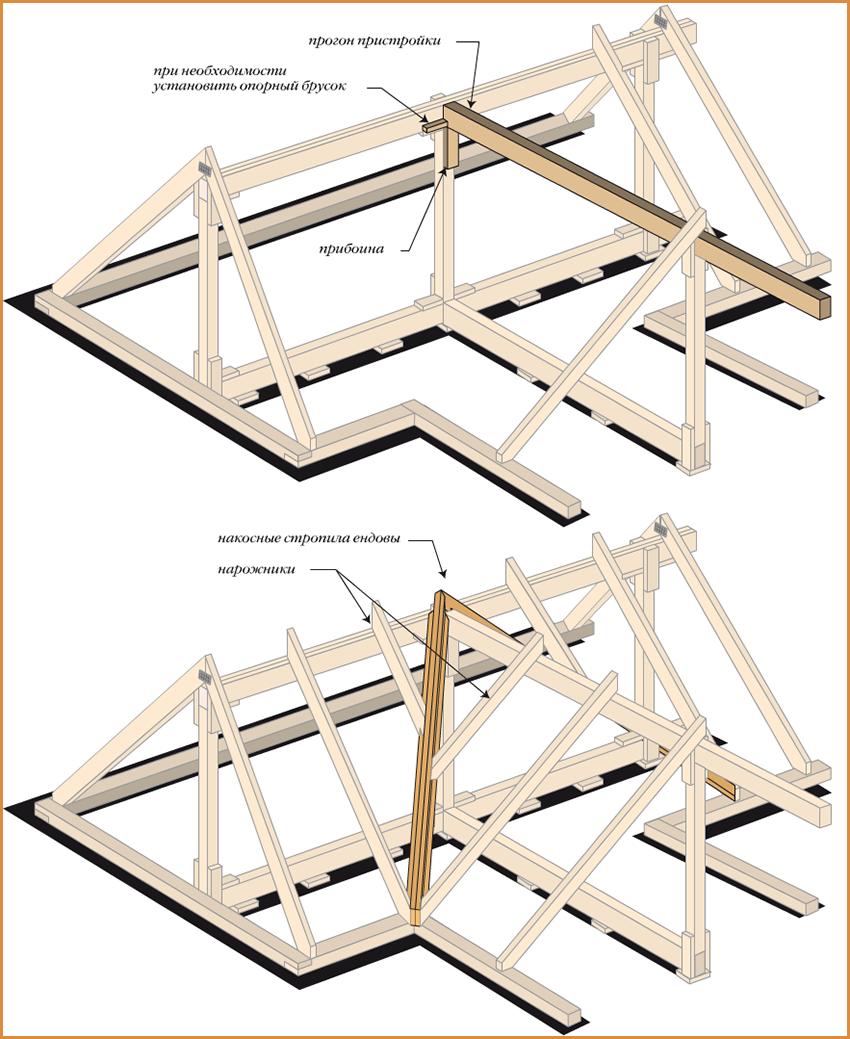 Как сделать стропильную систему на двухскатную крышу дом из бруса 9 на 11