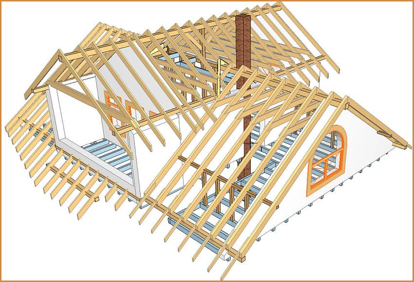 Технология постройки каркасного дома своими руками