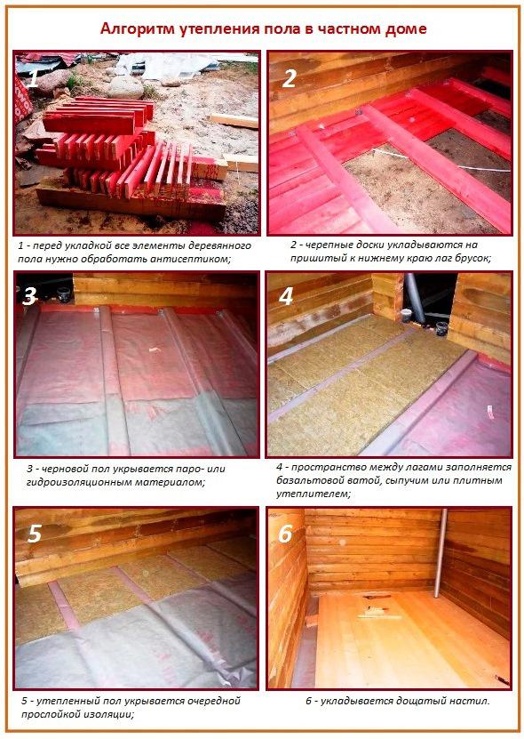 Деревянный пол пошаговая инструкция