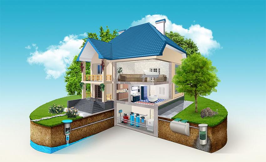 Канализация в частном доме в