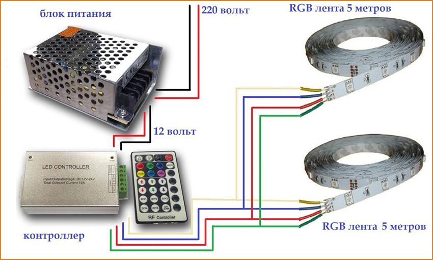 Подключение цветной ленты в сеть с напряжением в 220 В