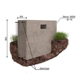 Выбор фундамент для газобетонной постройки