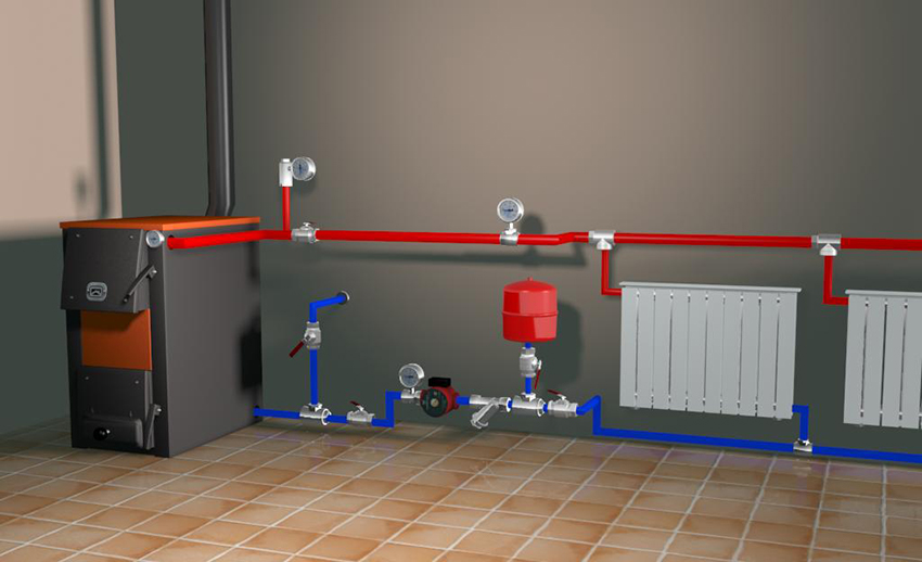 Отопление дома электрическим котлом своими руками