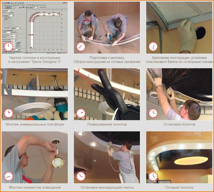 Установка натяжных потолков пошаговая инструкция