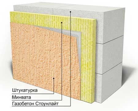 Проведение отделки и утепления стен