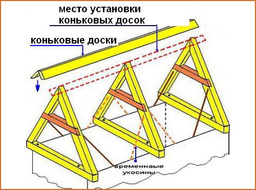 Shema-montazha-dvuskatnoj-kryschi