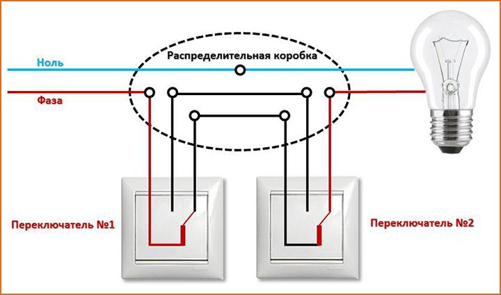 Что такое проходной выключатель и где его используют