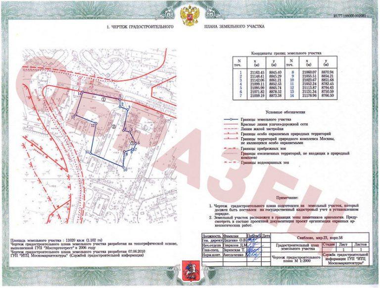 необходимый пакет документов для оформления земельного участка станет Центральный