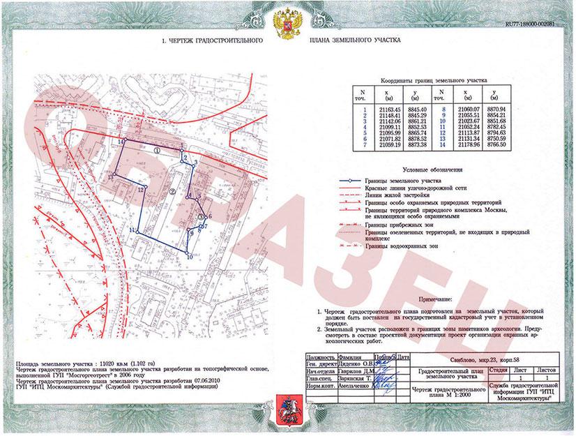 ГПЗУ - градостроительный план земельного участка.