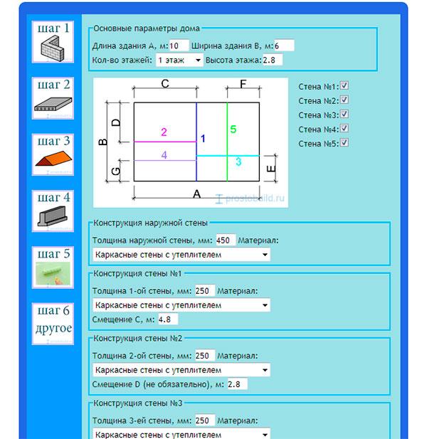 Онлайн калькулятор нагрузки