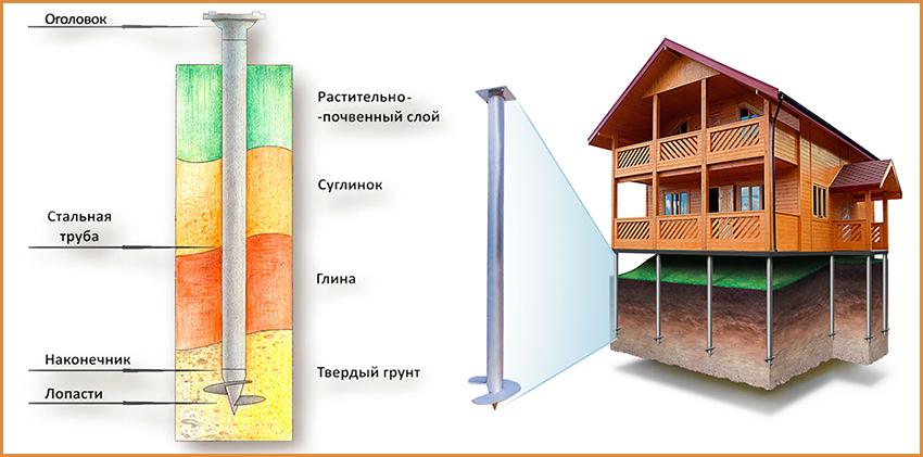СВАИ_АРТМЕТАЛЛ_4