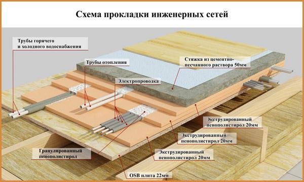 engineer_pol