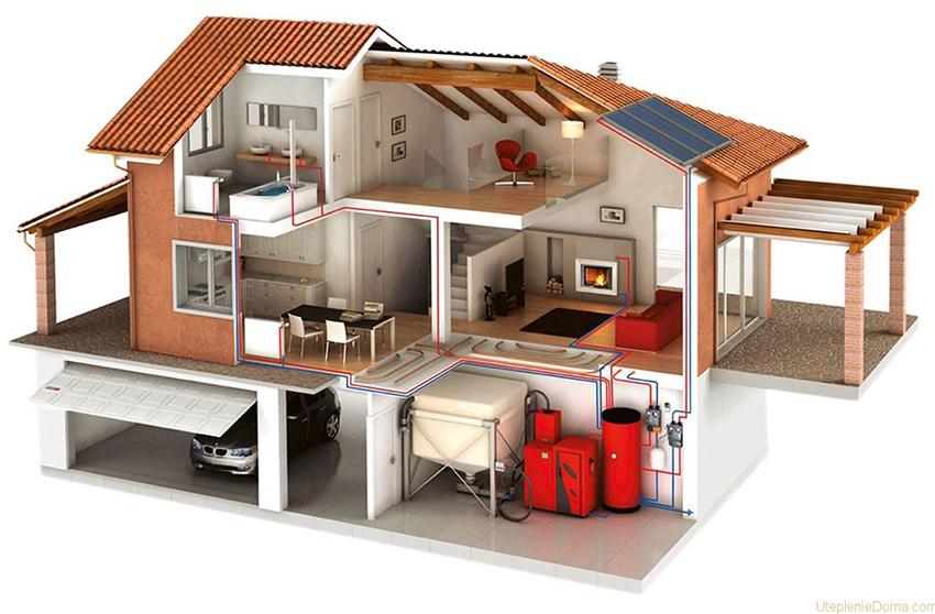 Водяное отопление частного дома своими руками. Схемы, инструкции, рекомендации