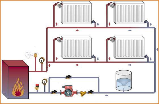 Однотрубная система отопления частного дома – проектирование