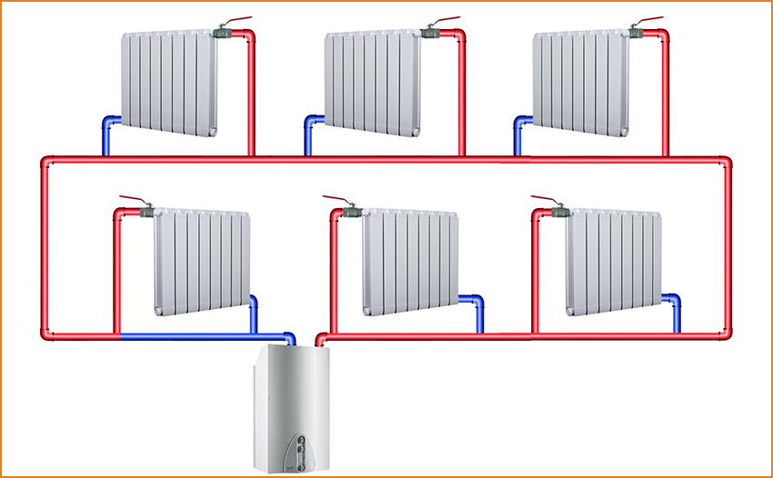 Виды однотрубных систем отопления