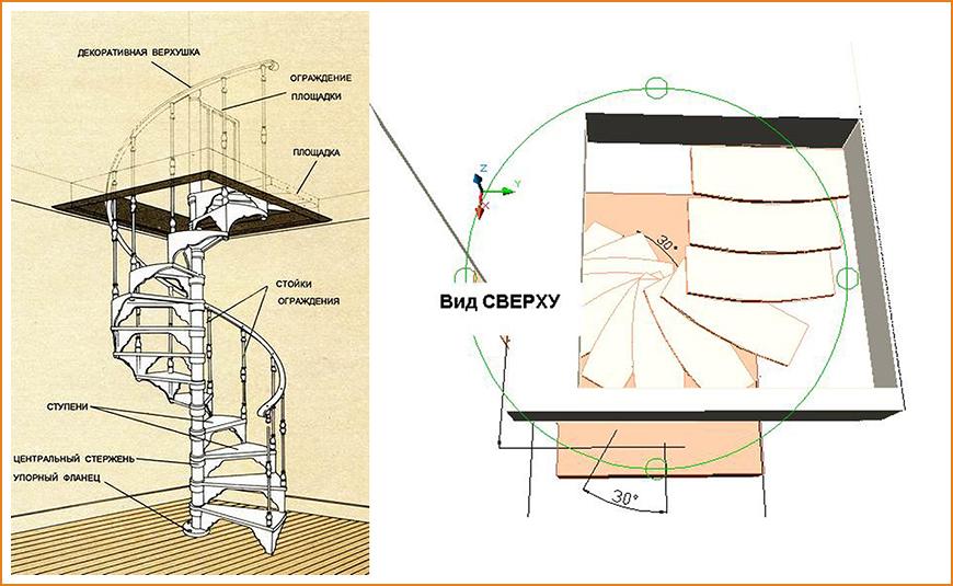 Изготовление чертежа лестницы