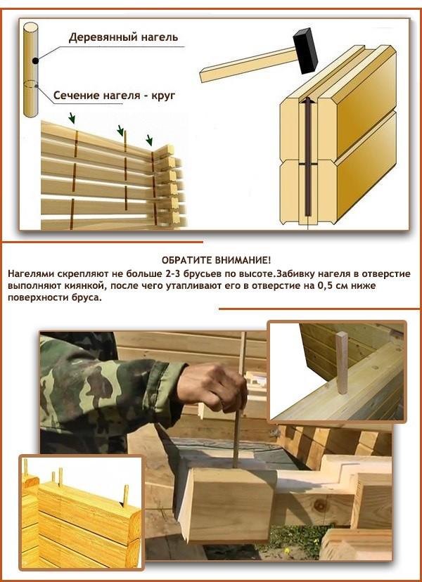 steni-iz-kleenogo-brusa-4