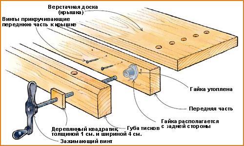 Изготовление ручки регулировочной штанги